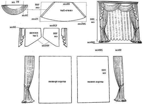 Как пошить ламбрекен схемы