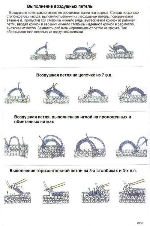 Как сделать петли на тюль