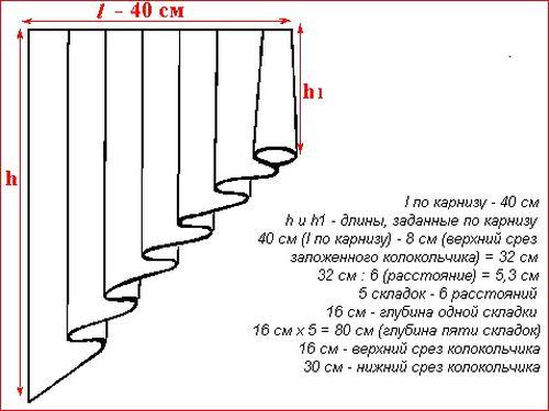 Сшить шторы на 4 метра