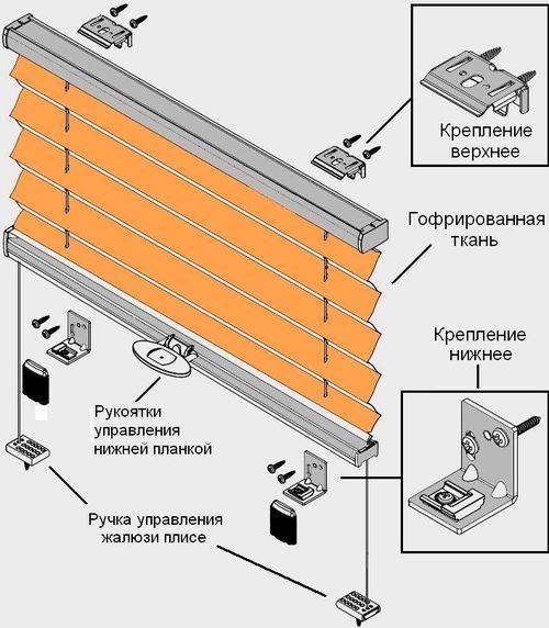 konstrukciya_shtor_plisse_3