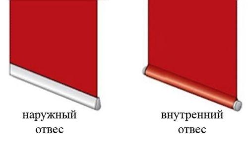 utyazhelitel_dlya_raznyx_tipov_shtor_6