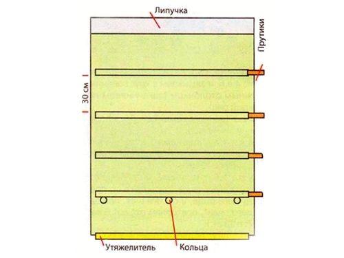 instrukciya_po_izgotovleniyu_shtor_svoimi_rukami_9