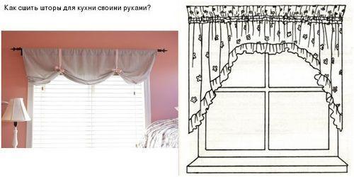 sshit_zanaveski_na_kuxnyu_6